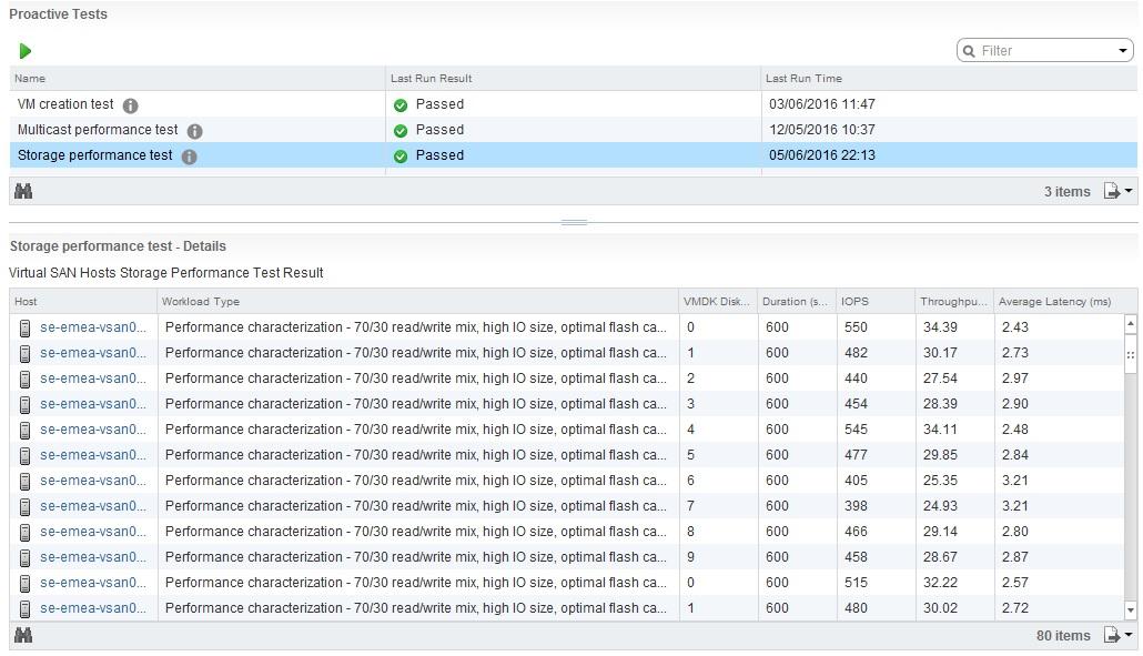 VSAN Storage Performance Results