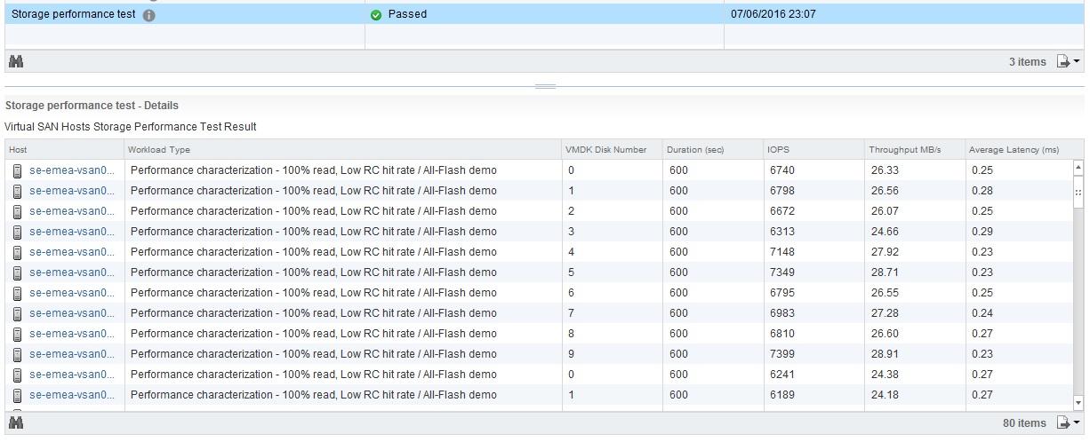 VSAN Storage Performance Results-AF